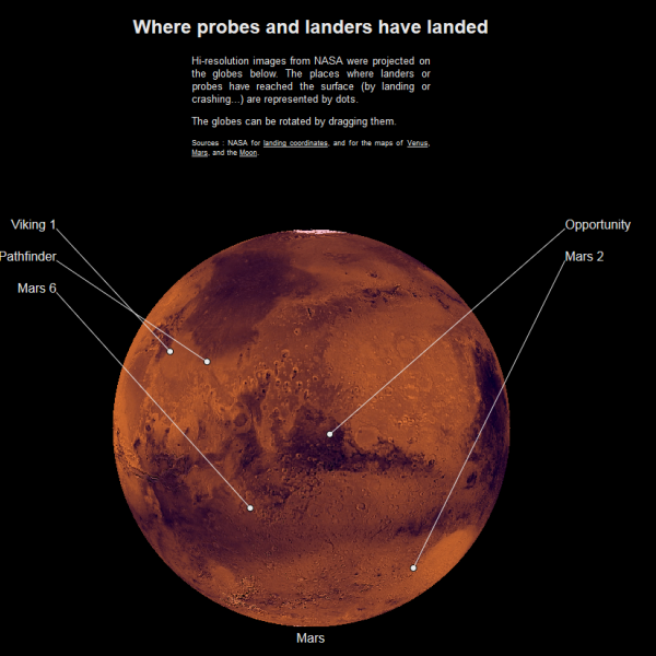 Thumbnail for Exploring the solar system
